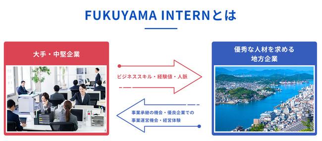 FUKUYAMA INTERN_マッチングイメージ